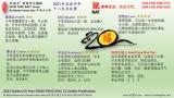 2021辛丑金牛年十二生肖运势(鼠)